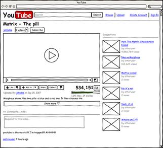 Wireframe na Criação de Sites